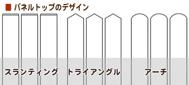 フェンスパネルデザイン